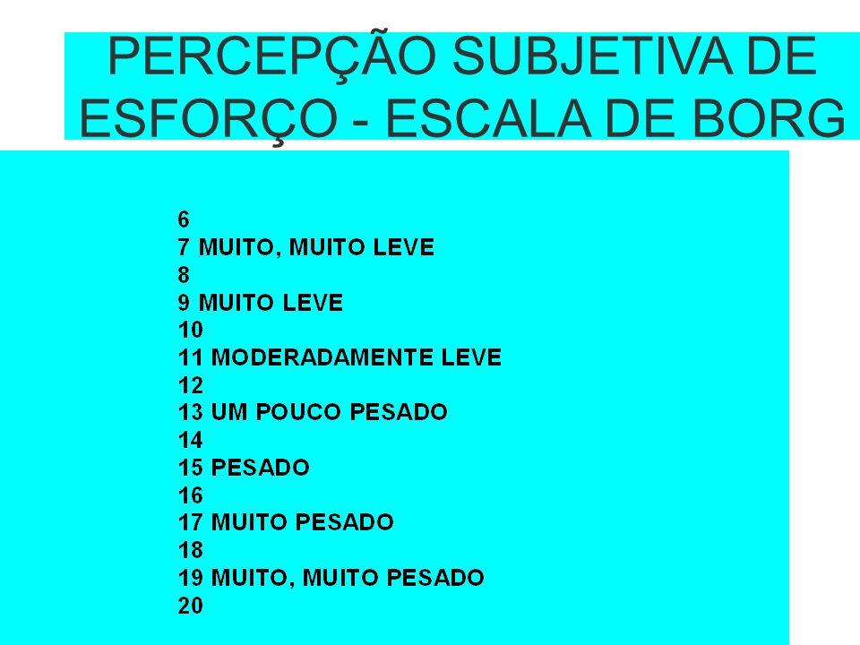 PERCEPÇÃO SUBJETIVA DE ESFORÇO - ESCALA DE BORG