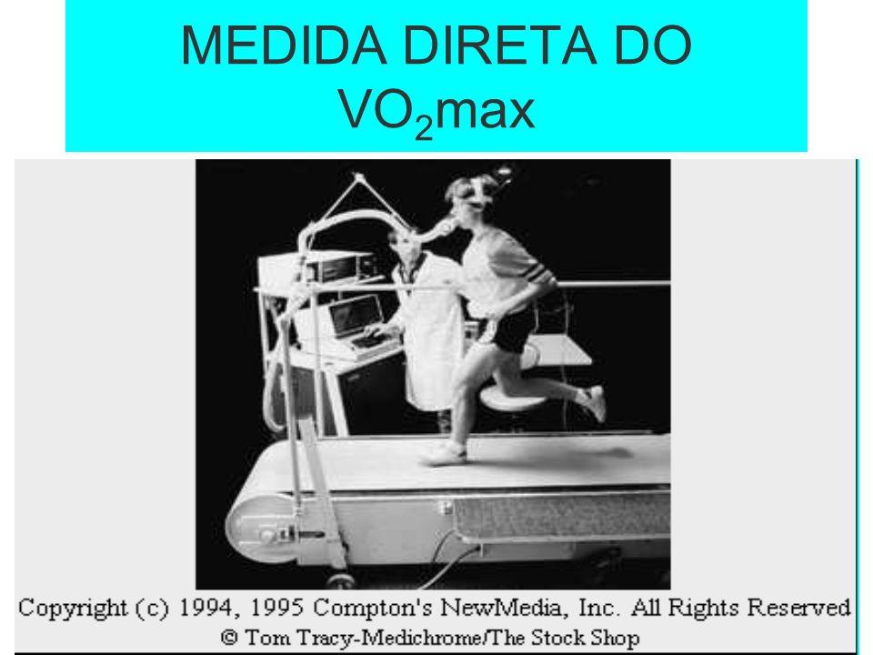 MEDIDA DIRETA DO VO2max