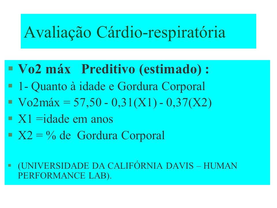 Avaliação Cárdio-respiratória