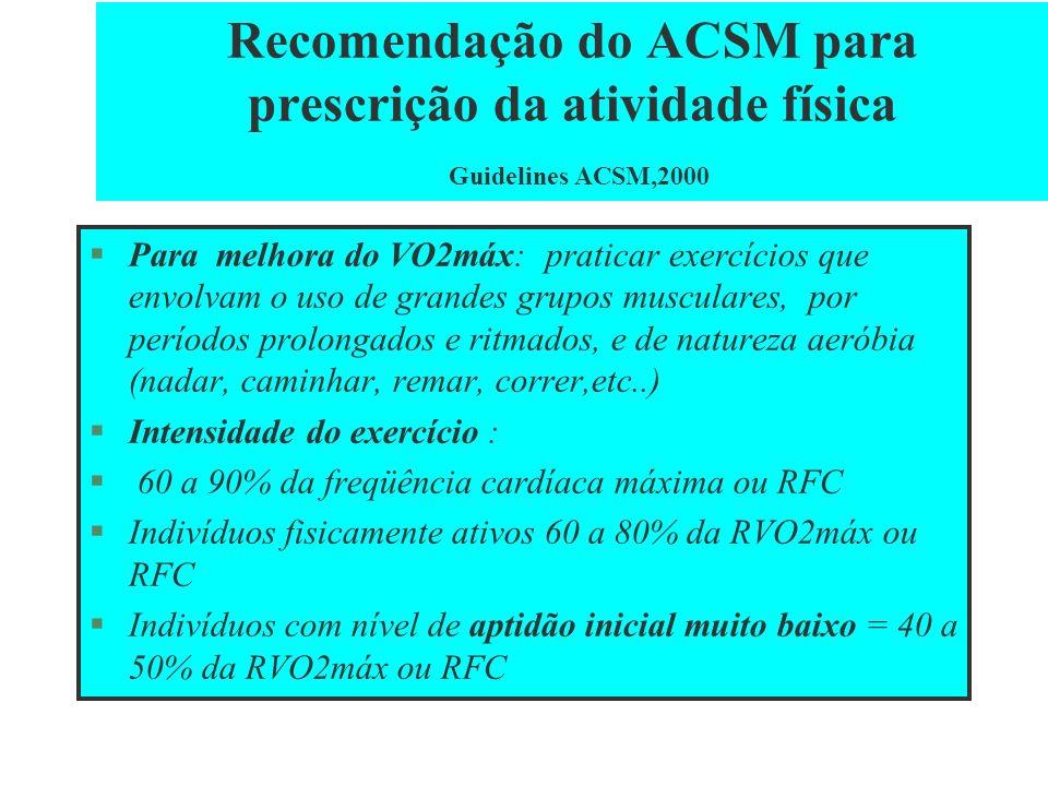 Recomendação do ACSM para prescrição da atividade física Guidelines ACSM,2000