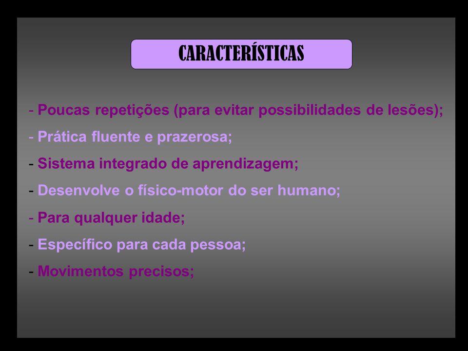 CARACTERÍSTICASPoucas repetições (para evitar possibilidades de lesões); Prática fluente e prazerosa;