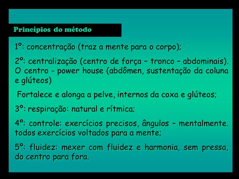 1º: concentração (traz a mente para o corpo);