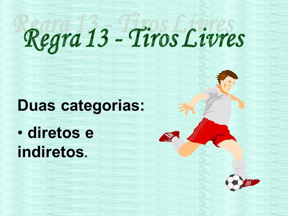 Regra 13 - Tiros Livres Duas categorias: diretos e indiretos.
