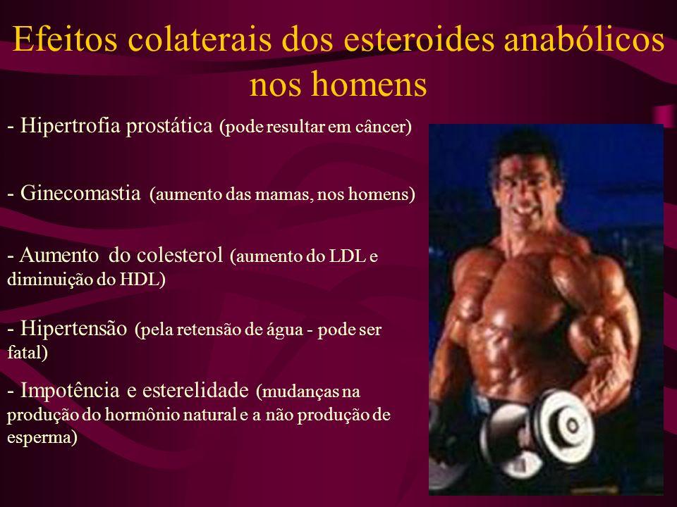 Efeitos colaterais dos esteroides anabólicos nos homens