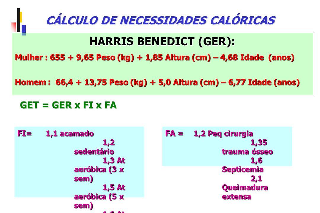 HARRIS BENEDICT (GER):