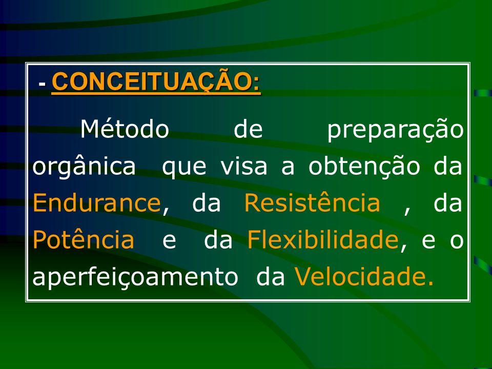 - CONCEITUAÇÃO: