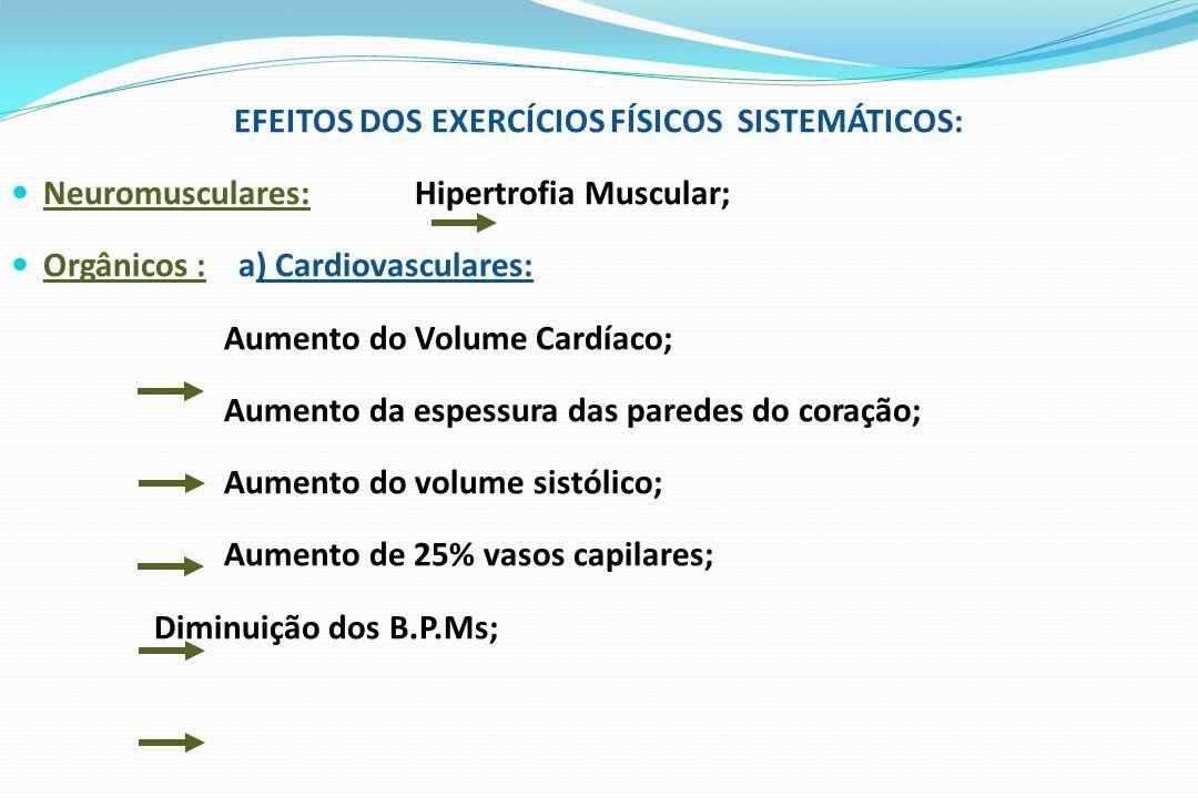 EFEITOS DOS EXERCÍCIOS FÍSICOS SISTEMÁTICOS: