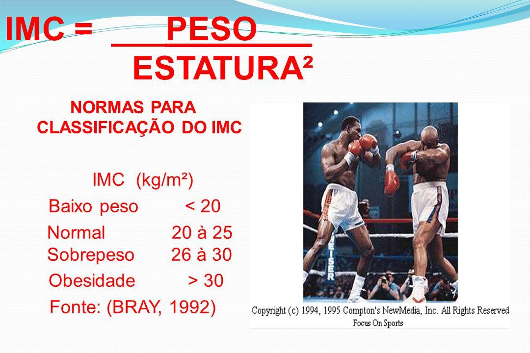 IMC = ___PESO___ ESTATURA²