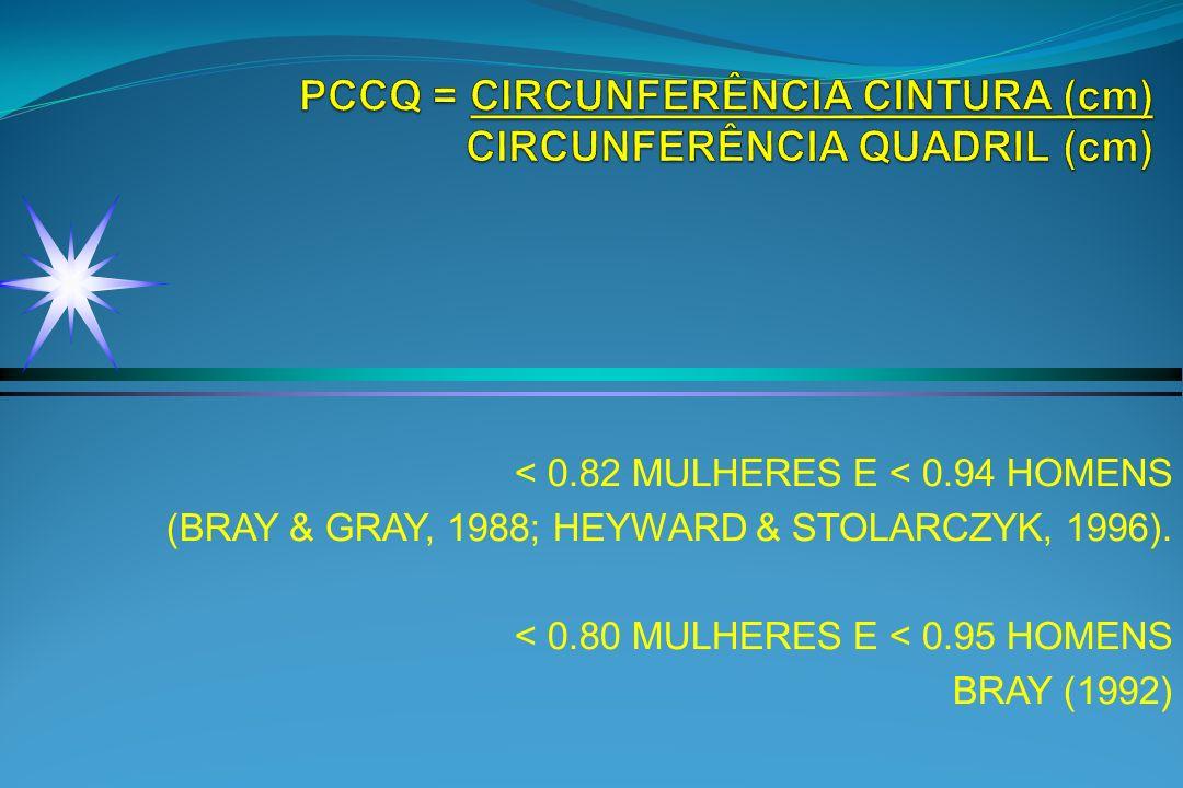 PCCQ = CIRCUNFERÊNCIA CINTURA (cm) CIRCUNFERÊNCIA QUADRIL (cm)
