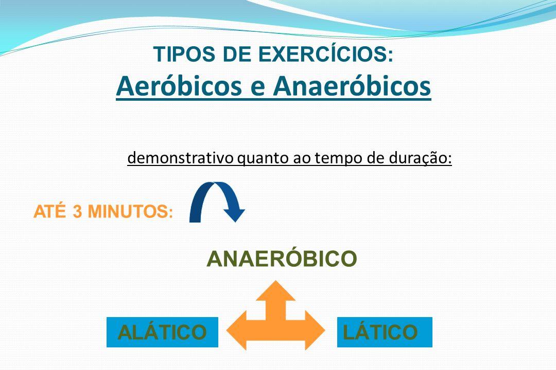 TIPOS DE EXERCÍCIOS: Aeróbicos e Anaeróbicos