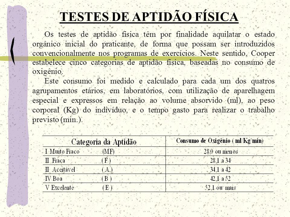 TESTES DE APTIDÃO FÍSICA