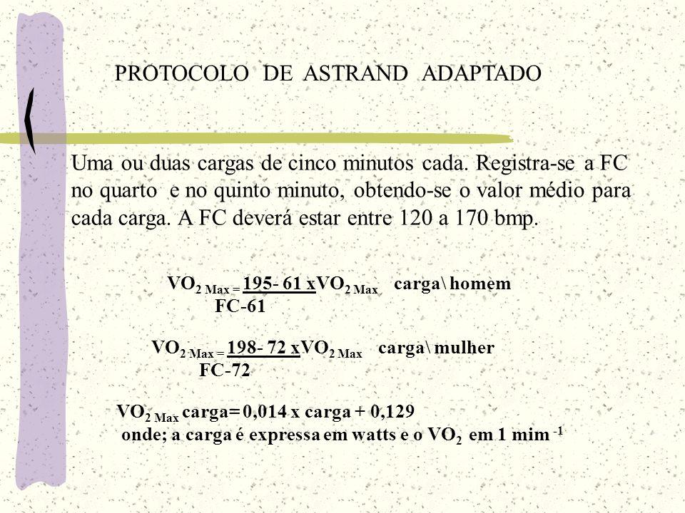 PROTOCOLO DE ASTRAND ADAPTADO