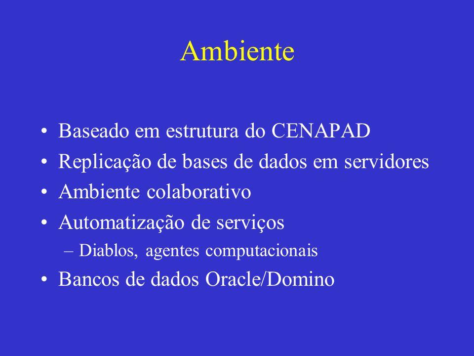 Ambiente Baseado em estrutura do CENAPAD