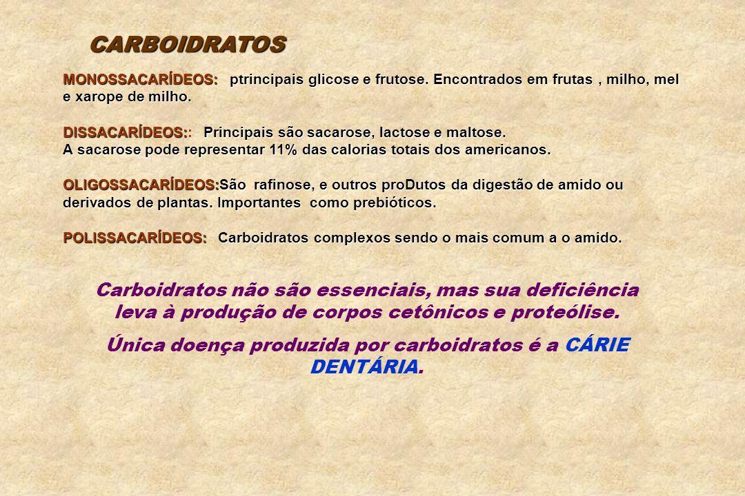 Única doença produzida por carboidratos é a CÁRIE DENTÁRIA.