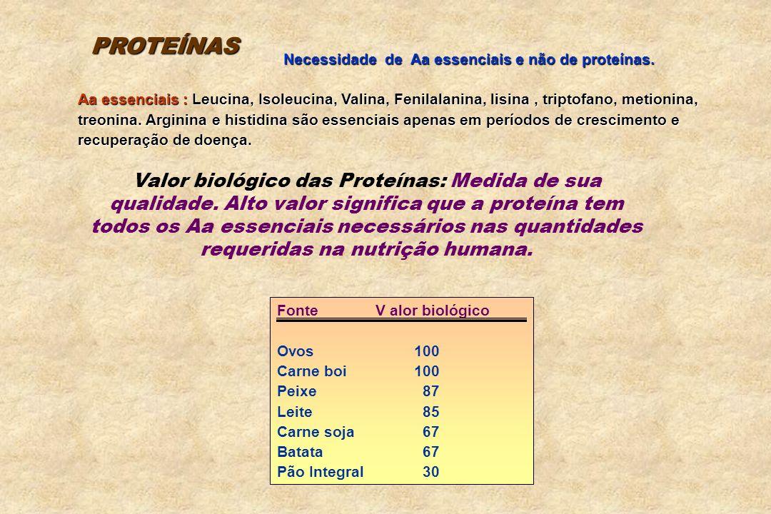 PROTEÍNASNecessidade de Aa essenciais e não de proteínas.