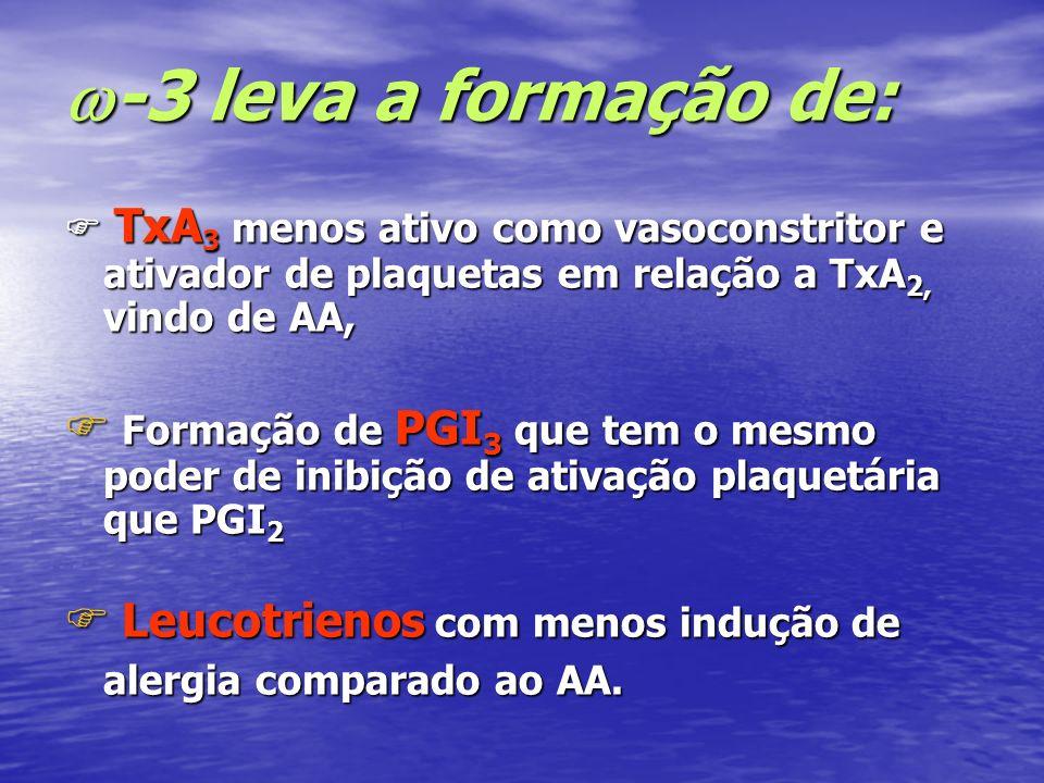 w-3 leva a formação de:  TxA3 menos ativo como vasoconstritor e ativador de plaquetas em relação a TxA2, vindo de AA,