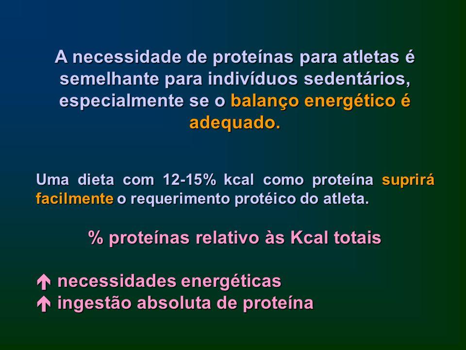 % proteínas relativo às Kcal totais