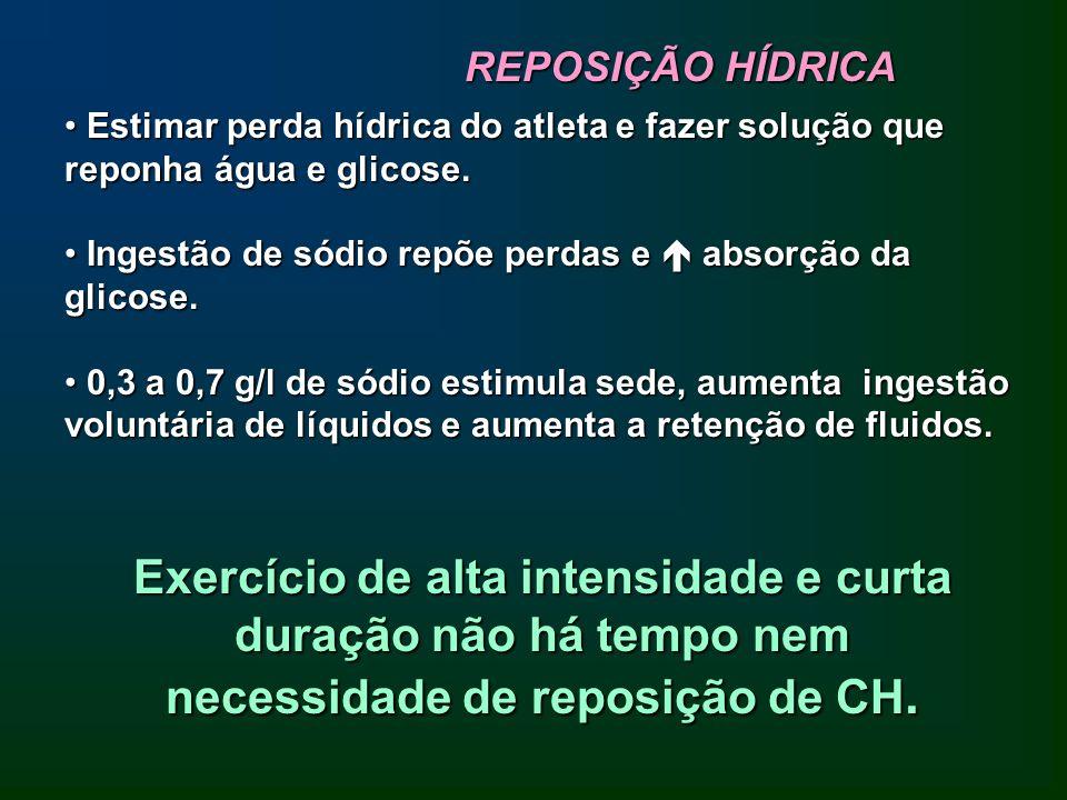 REPOSIÇÃO HÍDRICA Estimar perda hídrica do atleta e fazer solução que reponha água e glicose.