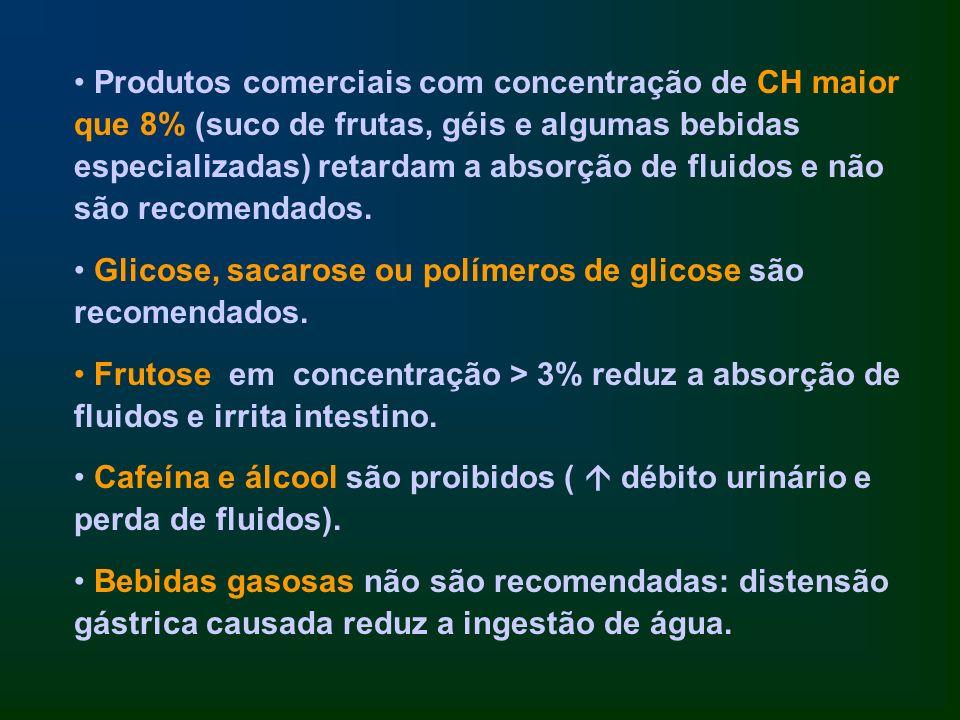 Produtos comerciais com concentração de CH maior que 8% (suco de frutas, géis e algumas bebidas especializadas) retardam a absorção de fluidos e não são recomendados.
