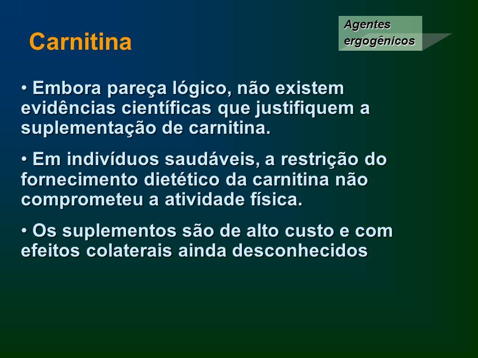 Agentes ergogênicos Carnitina. Embora pareça lógico, não existem evidências científicas que justifiquem a suplementação de carnitina.