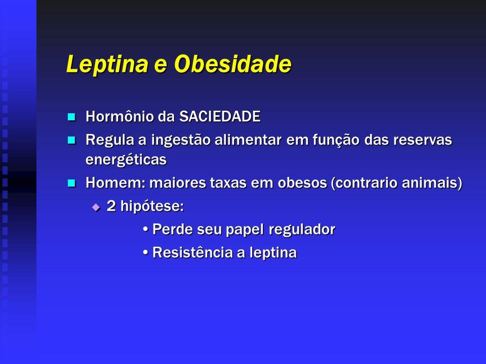 Leptina e Obesidade Hormônio da SACIEDADE