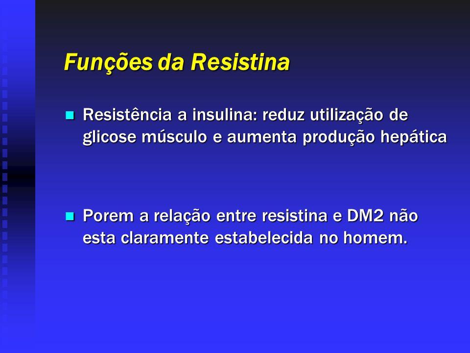Funções da ResistinaResistência a insulina: reduz utilização de glicose músculo e aumenta produção hepática.