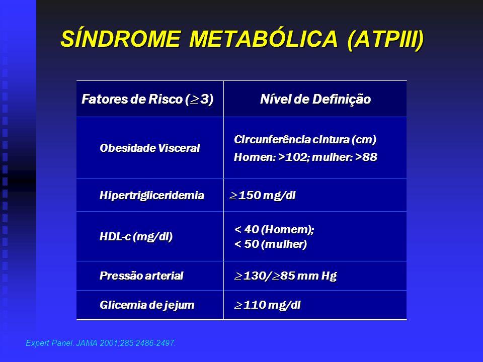 SÍNDROME METABÓLICA (ATPIII)