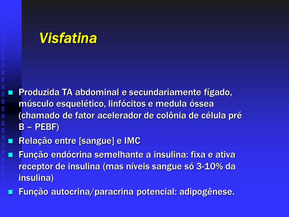 Visfatina