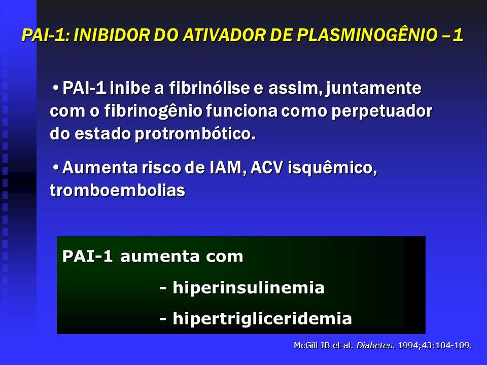 PAI-1: INIBIDOR DO ATIVADOR DE PLASMINOGÊNIO –1
