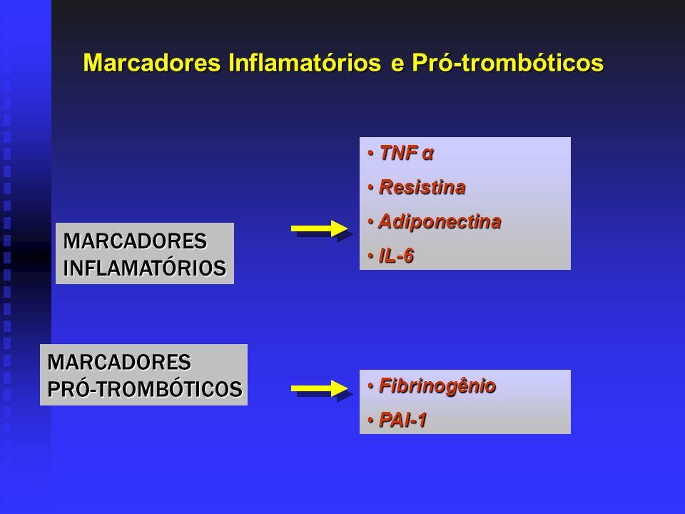 Marcadores Inflamatórios e Pró-trombóticos