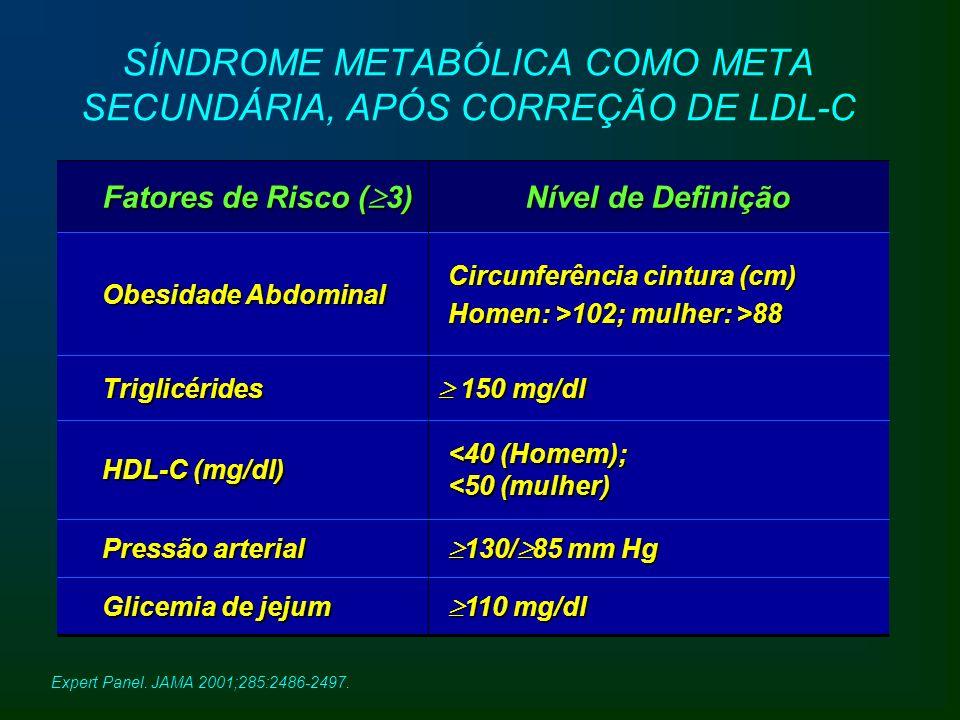 SÍNDROME METABÓLICA COMO META SECUNDÁRIA, APÓS CORREÇÃO DE LDL-C