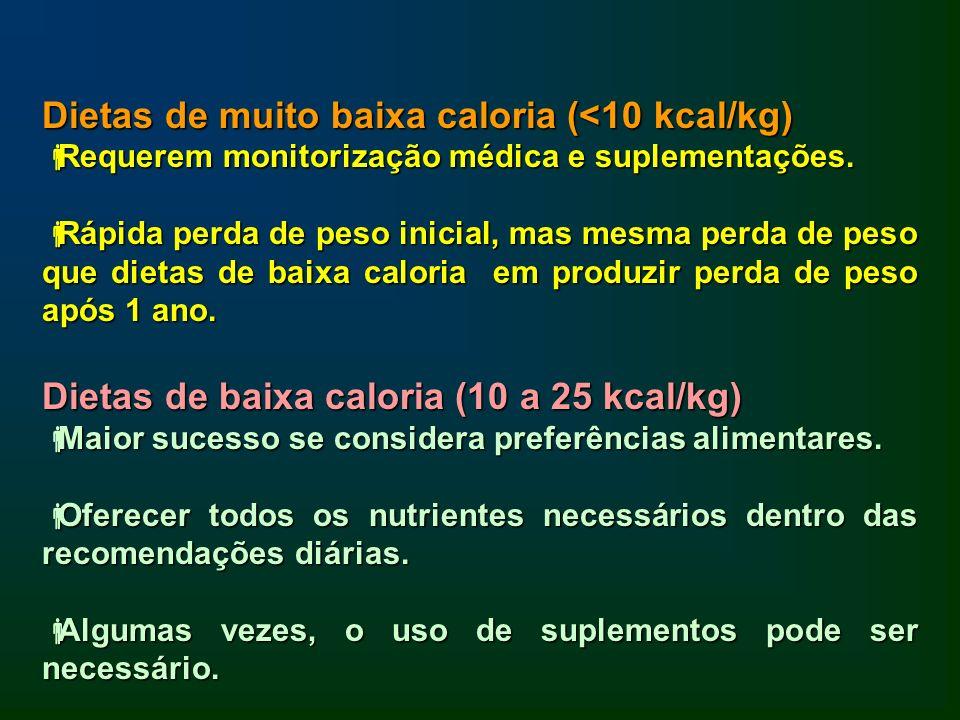 Dietas de muito baixa caloria (<10 kcal/kg)