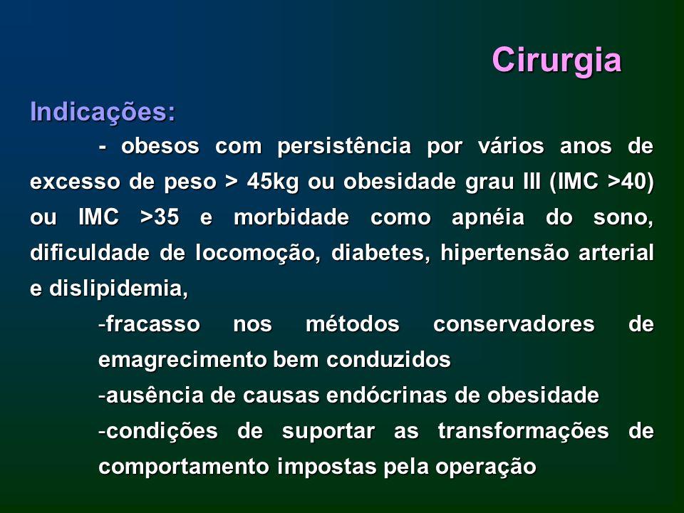CirurgiaIndicações: