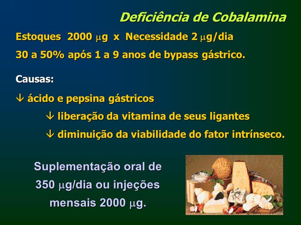 Suplementação oral de 350 mg/dia ou injeções mensais 2000 mg.