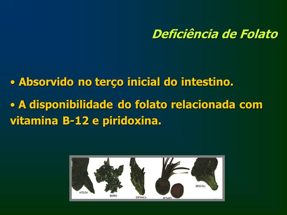 Deficiência de Folato Absorvido no terço inicial do intestino.