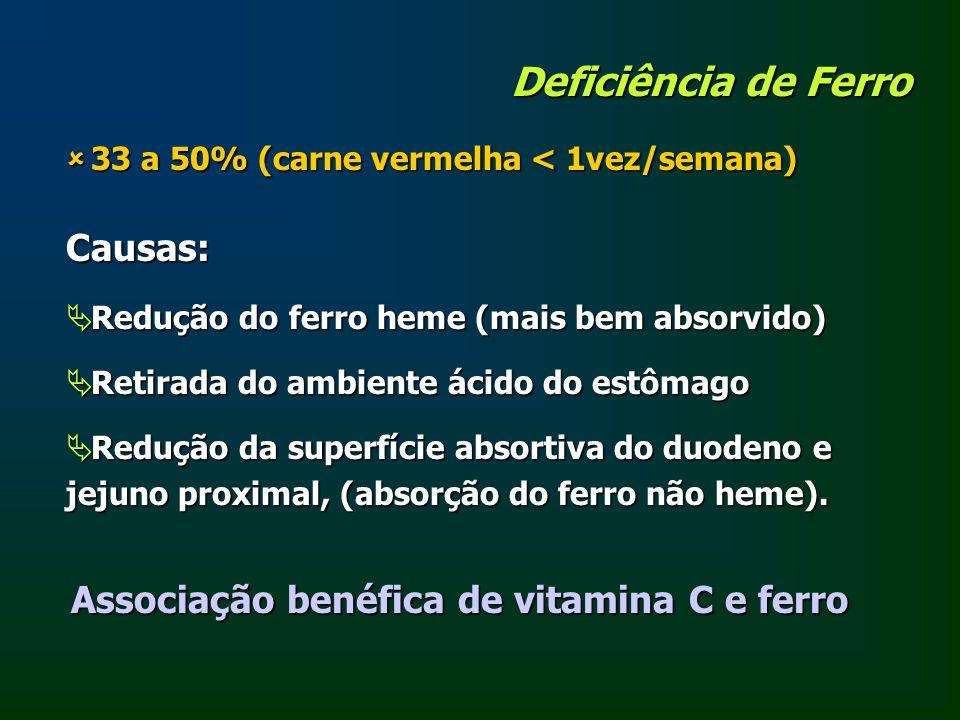 Associação benéfica de vitamina C e ferro