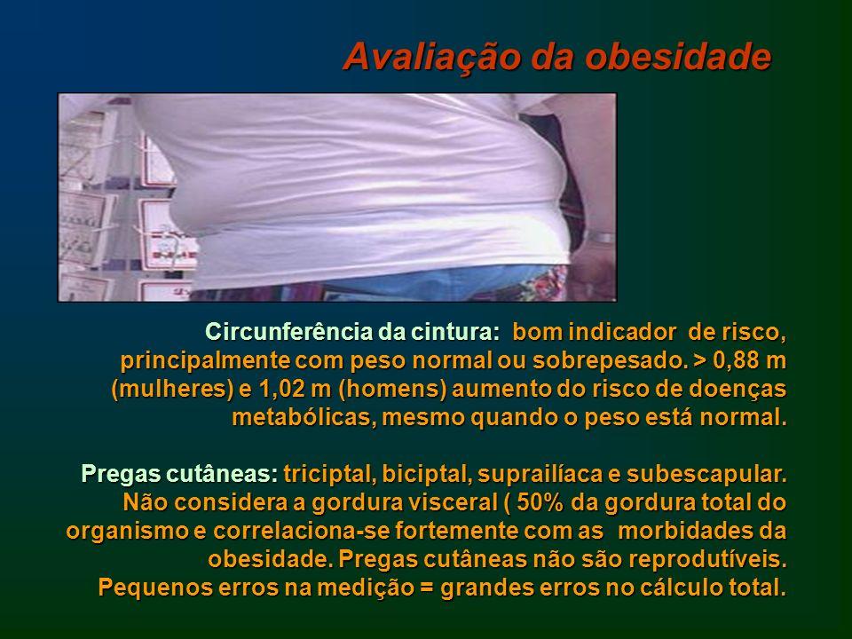 Avaliação da obesidade