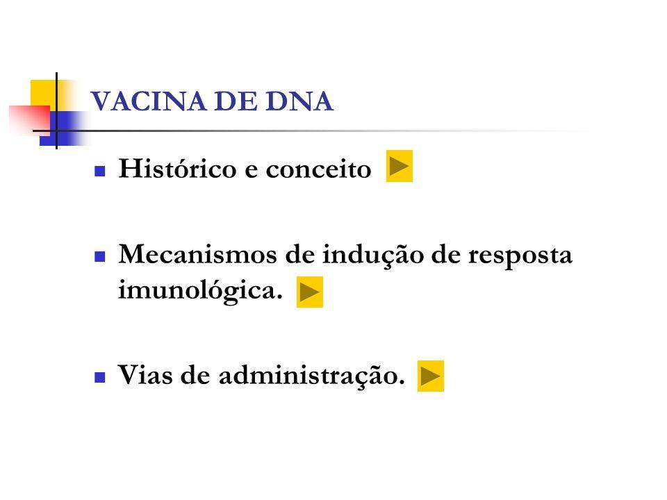 VACINA DE DNA Histórico e conceito. Mecanismos de indução de resposta imunológica.