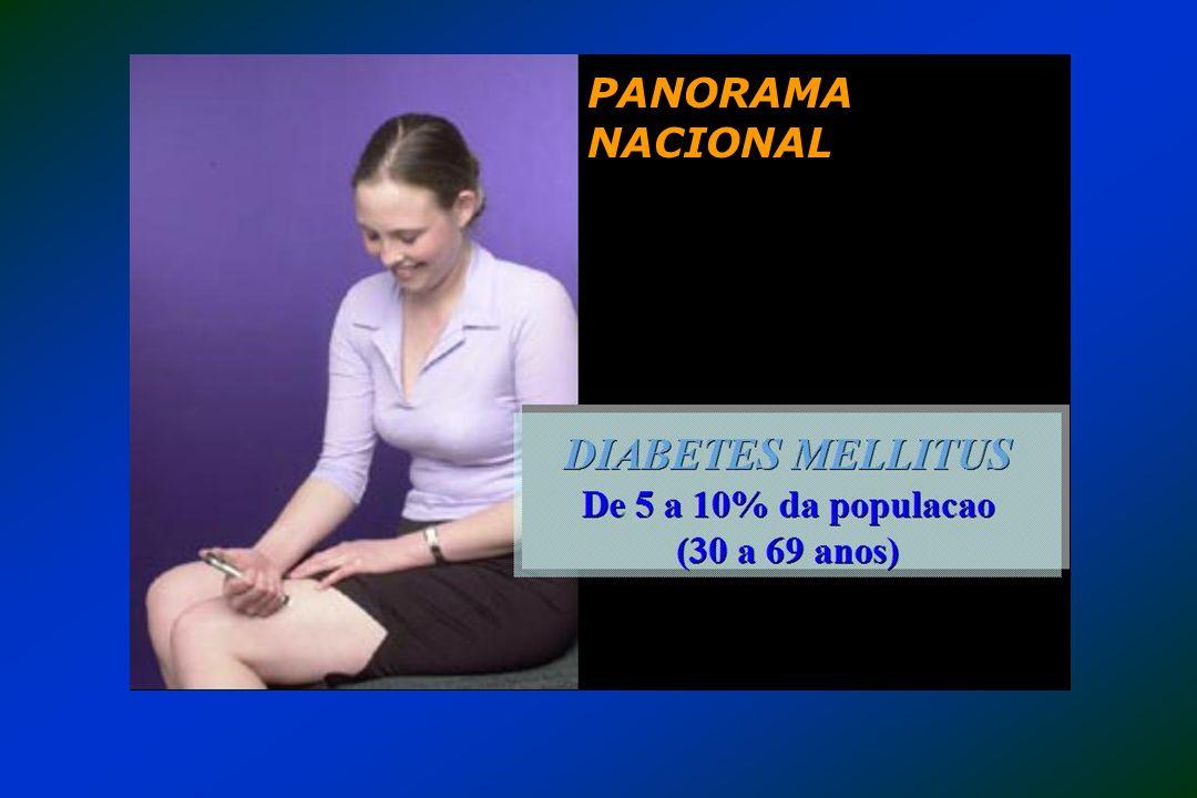 PANORAMA NACIONAL