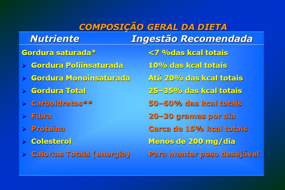 COMPOSIÇÃO GERAL DA DIETA