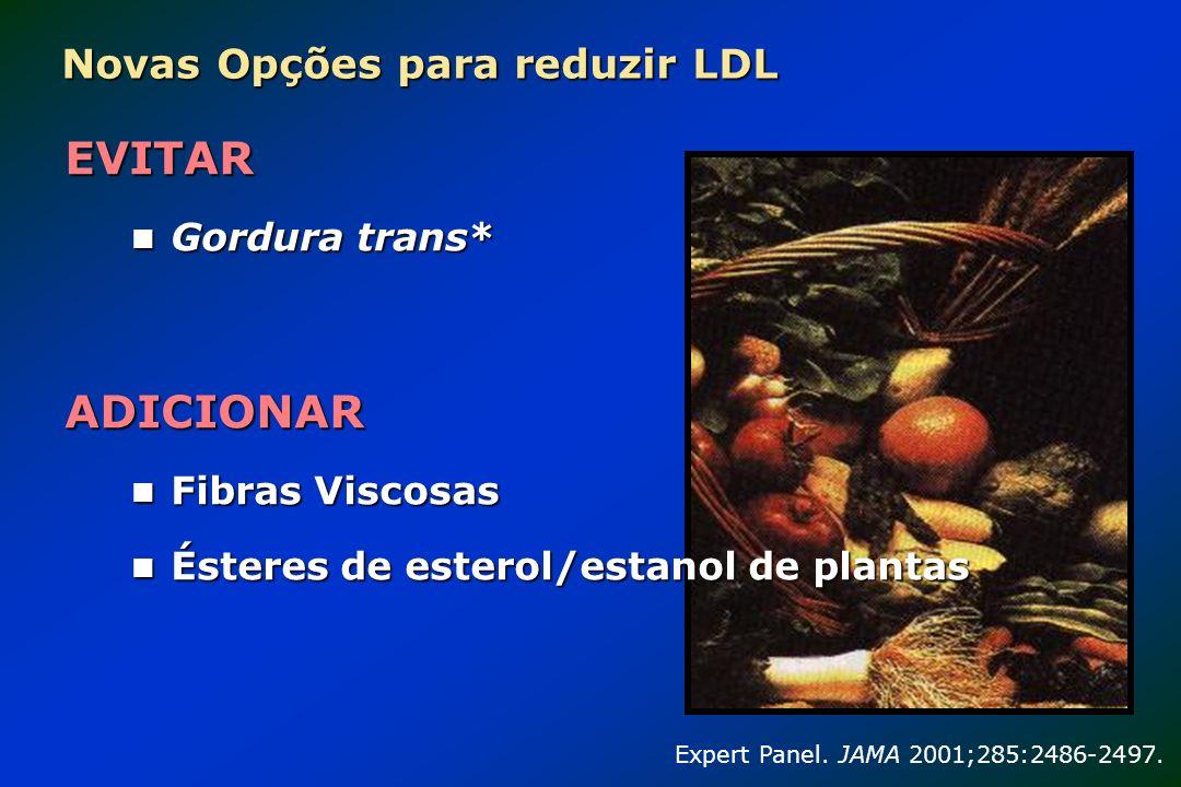 Novas Opções para reduzir LDL
