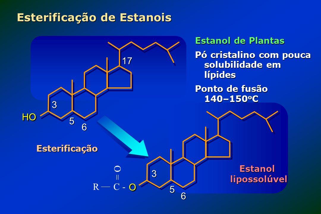 Esterificação de Estanois