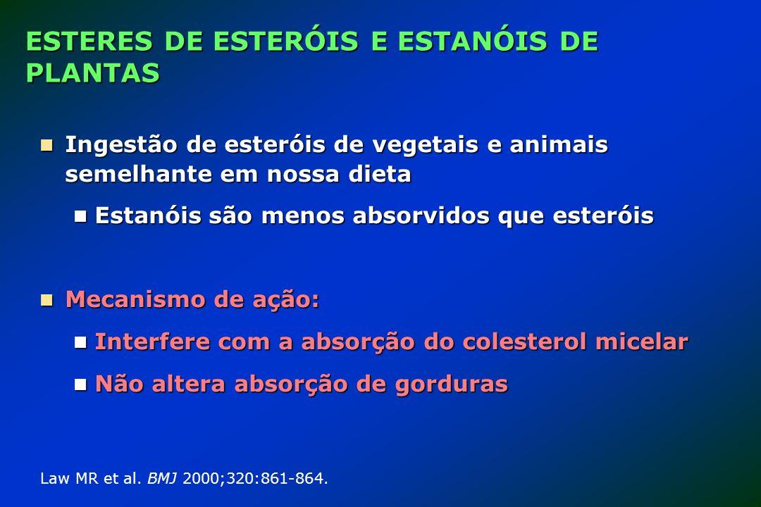 ESTERES DE ESTERÓIS E ESTANÓIS DE PLANTAS