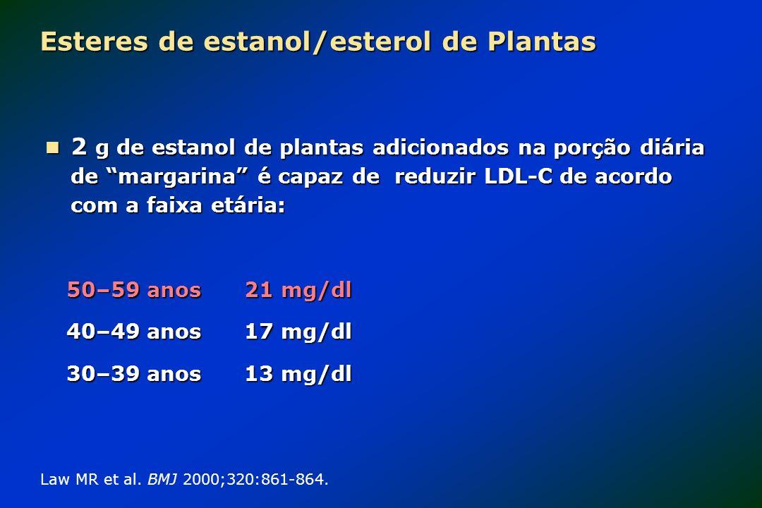 Esteres de estanol/esterol de Plantas