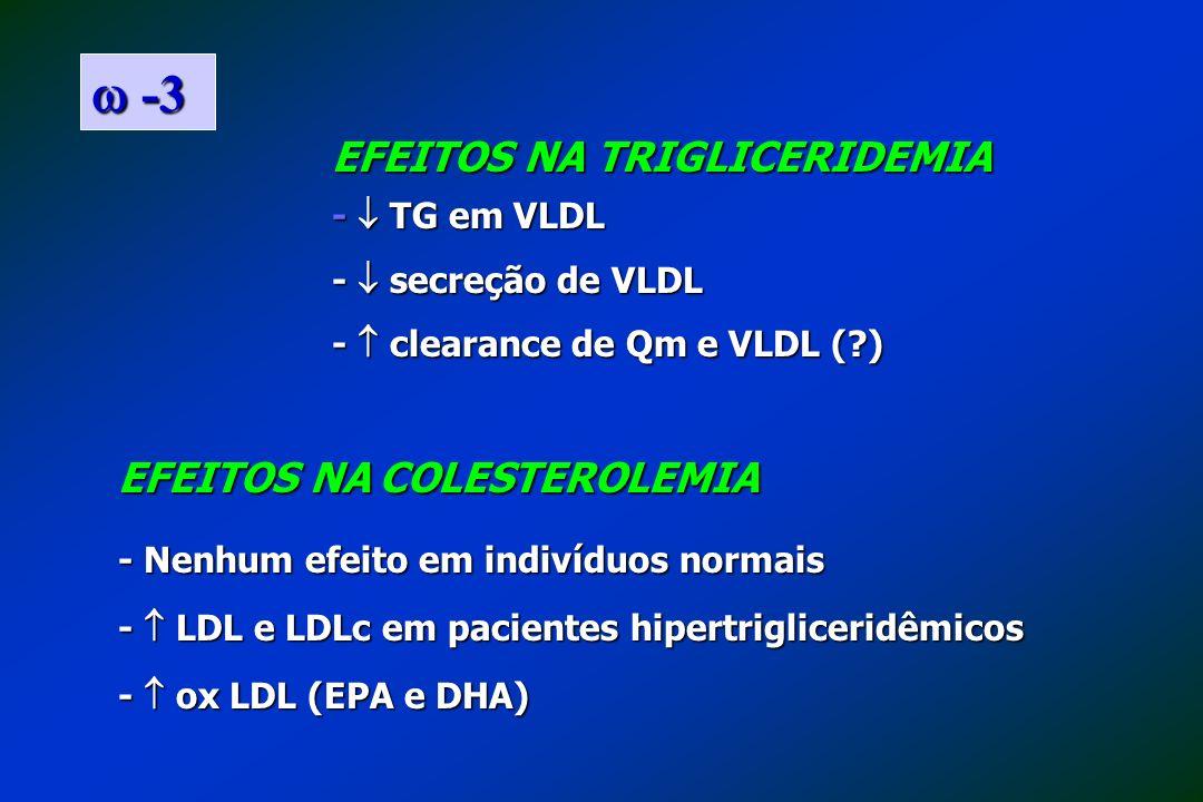 w -3 EFEITOS NA TRIGLICERIDEMIA EFEITOS NA COLESTEROLEMIA