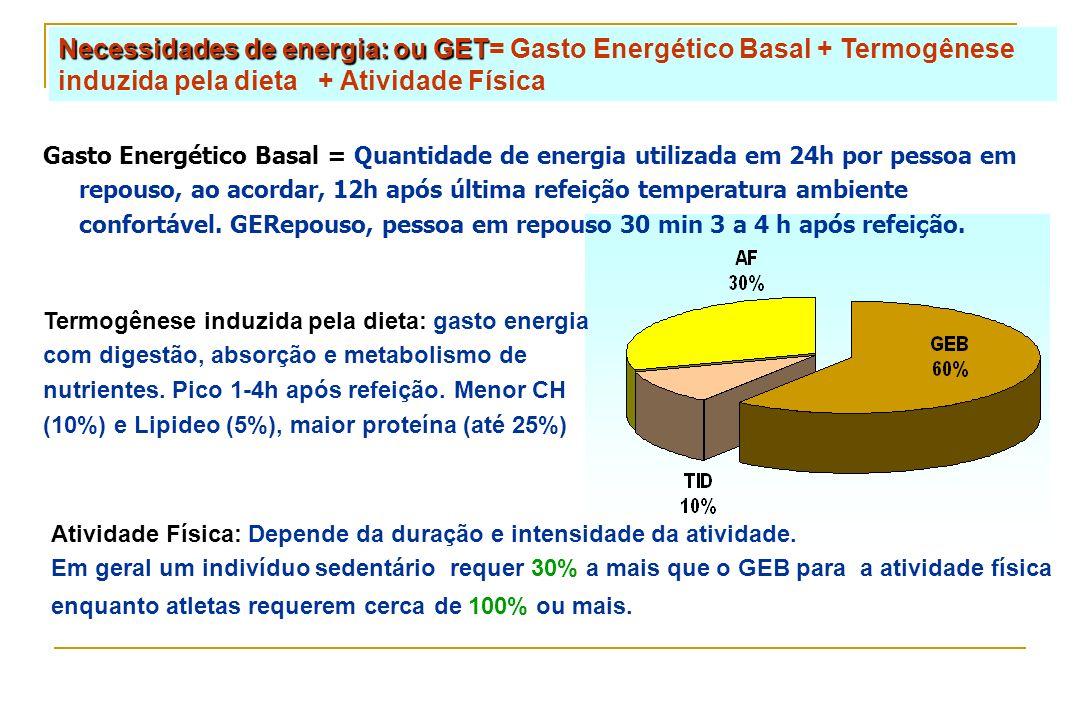 Necessidades de energia: ou GET= Gasto Energético Basal + Termogênese induzida pela dieta + Atividade Física