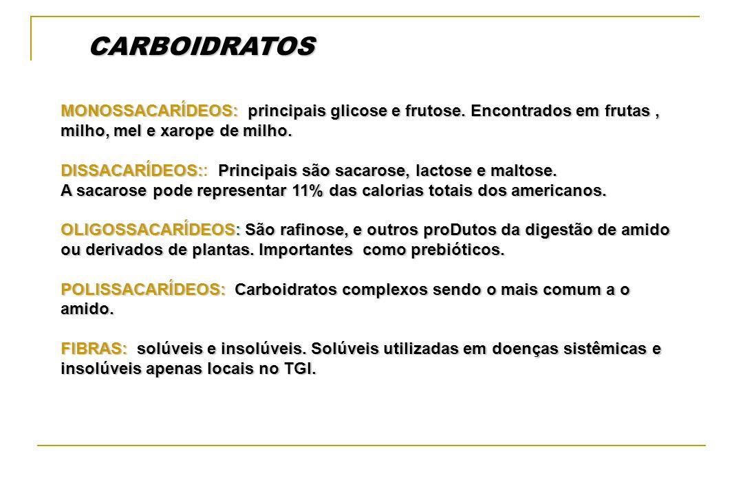 CARBOIDRATOS MONOSSACARÍDEOS: principais glicose e frutose. Encontrados em frutas , milho, mel e xarope de milho.