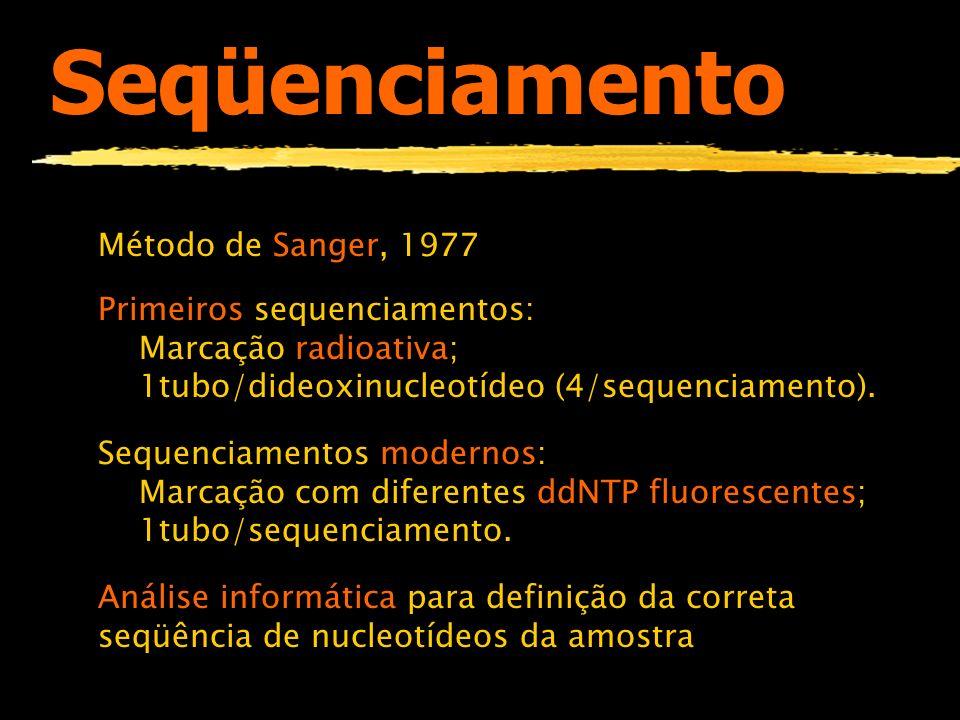 Seqüenciamento Método de Sanger, 1977
