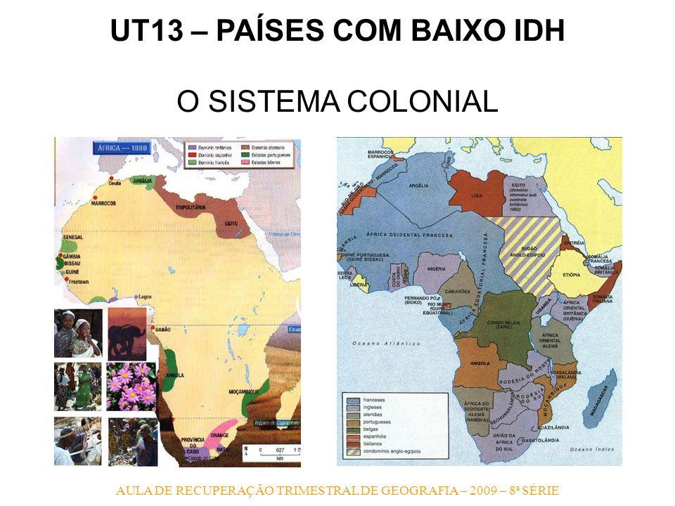 UT13 – PAÍSES COM BAIXO IDH
