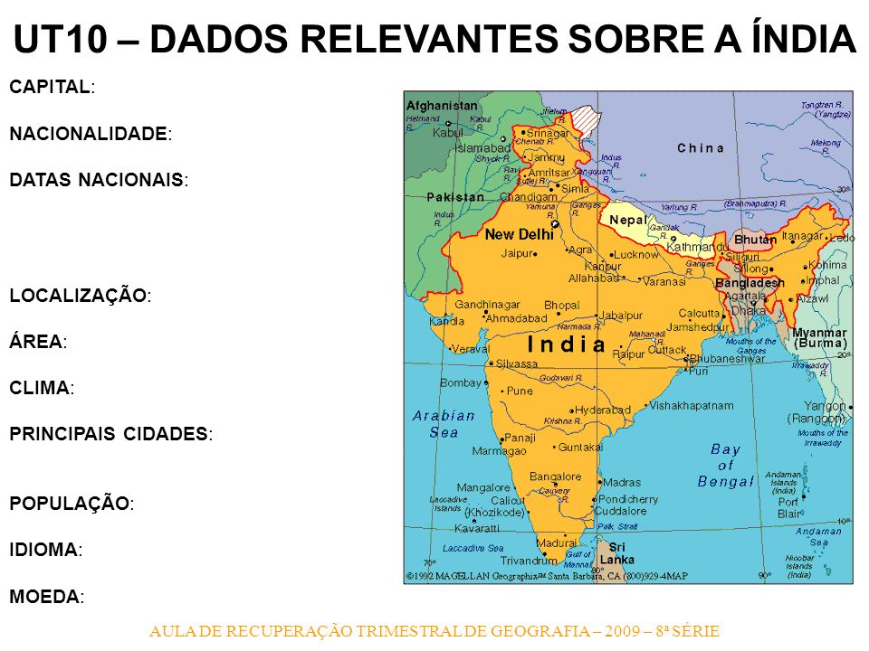 UT10 – DADOS RELEVANTES SOBRE A ÍNDIA